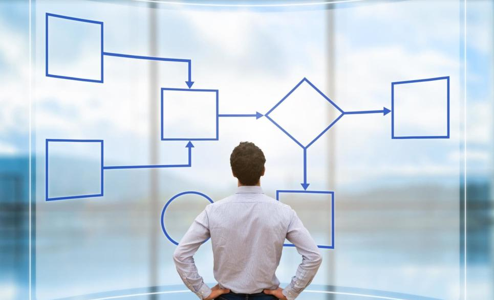 How to use Process Management feature?
